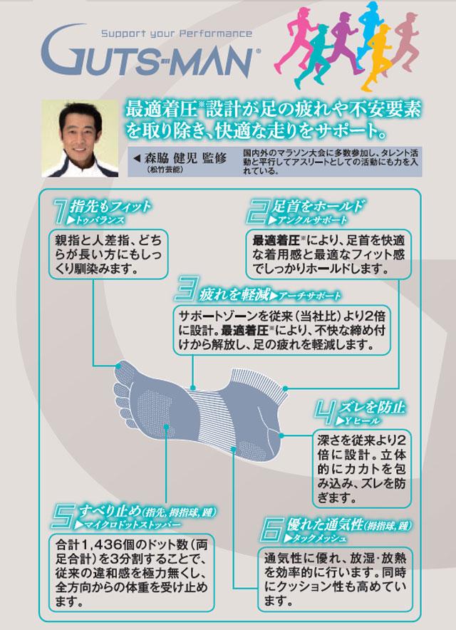 森脇健児監修ガッツマン五本指ランニングソックス(滑り止め付き)